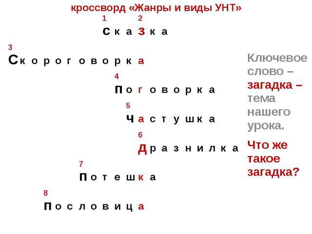 кроссворд «Жанры и виды УНТ» Ключевое слово – загадка – тема нашего урока....