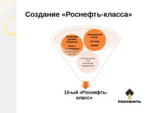 Создание «Роснефть-класса»