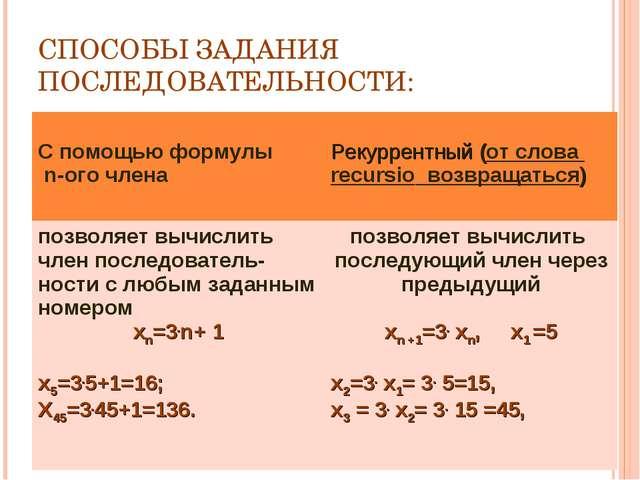 СПОСОБЫ ЗАДАНИЯ ПОСЛЕДОВАТЕЛЬНОСТИ: С помощью формулы n-ого члена  Рекуррент...