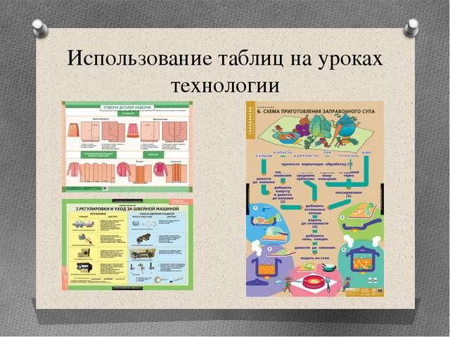 Использование таблиц на уроках технологии