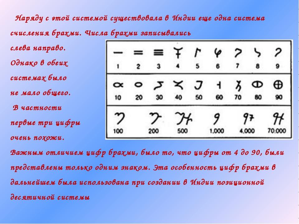 В Бахшалийской рукописи для обозначения нуля применяется точка. Самый древний...