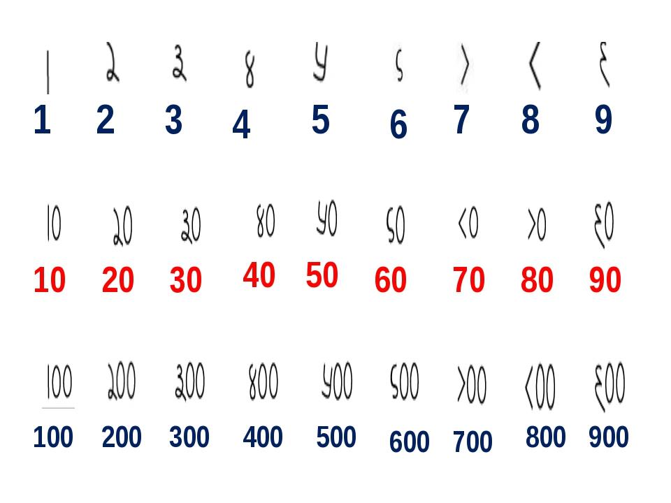 Решите уравнения. + х = _ у + у =