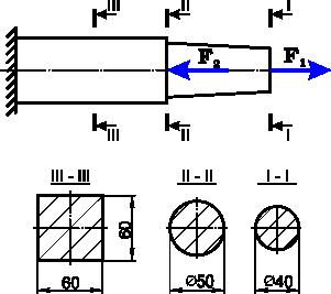 C:\Users\1\Desktop\страницы с интернета\Расчетная схема стержня переменного сечения.png