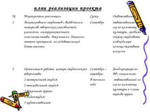 план реализации проекта №Мероприятие реализацииСрокиОтветственные 1Анкети
