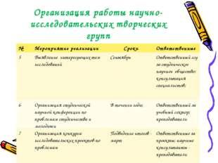 Организация работы научно-исследовательских творческих групп №Мероприятие ре