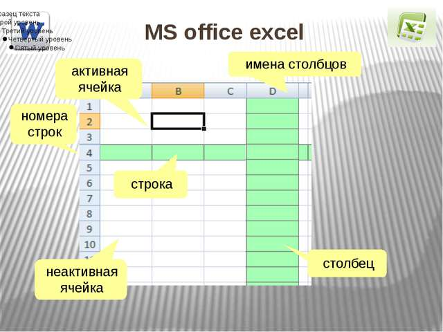 MS office excel номера строк строка столбец неактивная ячейка активная ячейка...