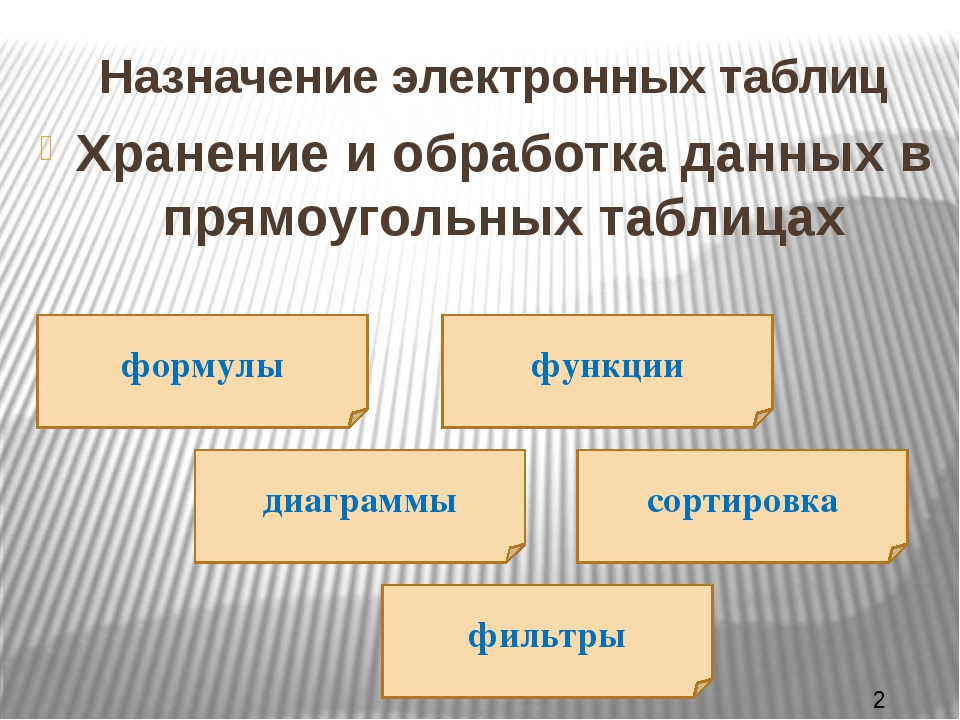 Назначение электронных таблиц Хранение и обработка данных в прямоугольных таб...