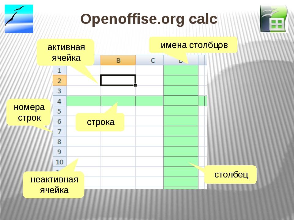 Openoffise.org calc номера строк строка столбец неактивная ячейка активная яч...