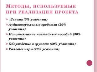 Лекция(5% усвоения) Аудиовизуальные средства (20% усвоения) Использование на