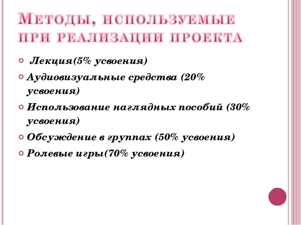 Лекция(5% усвоения) Аудиовизуальные средства (20% усвоения) Использование на...