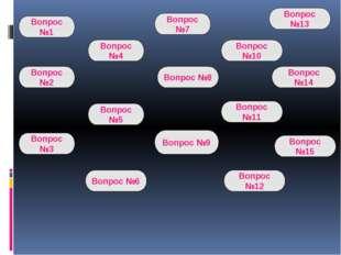 3.Простейшей операционной системой для IBM-совместимых компьютеров является U