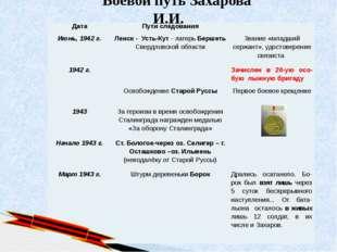 Боевой путь Захарова И.И. Дата Пути следования Июнь, 1942 г. Ленск - Усть-Кут