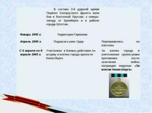 В составе 3-й ударной армии Первого Белорусского фронта вели бои в Восточной