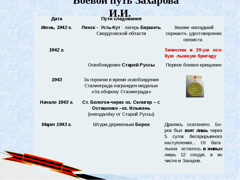 Боевой путь Захарова И.И. Дата Пути следования Июнь, 1942 г. Ленск - Усть-Кут...