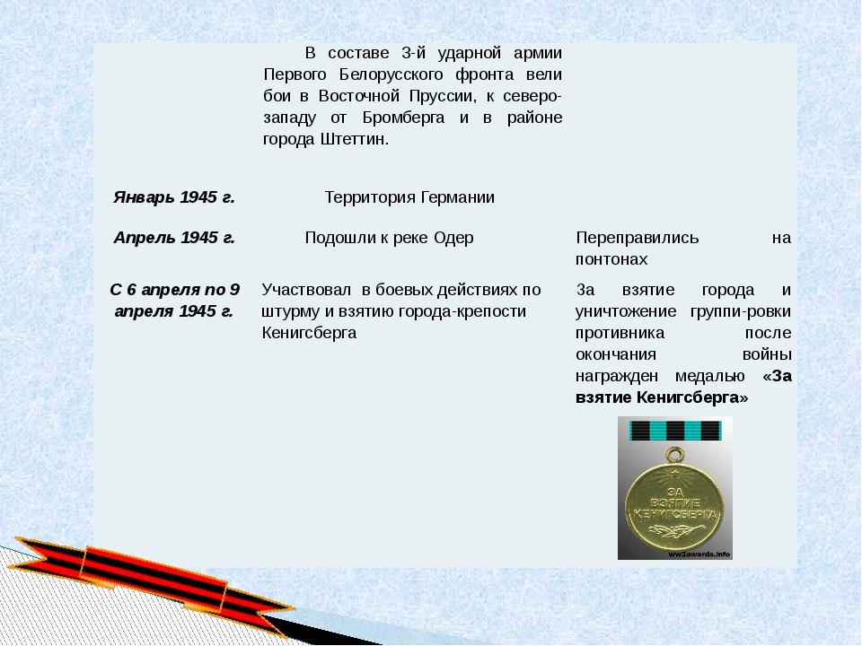 В составе 3-й ударной армии Первого Белорусского фронта вели бои в Восточной...