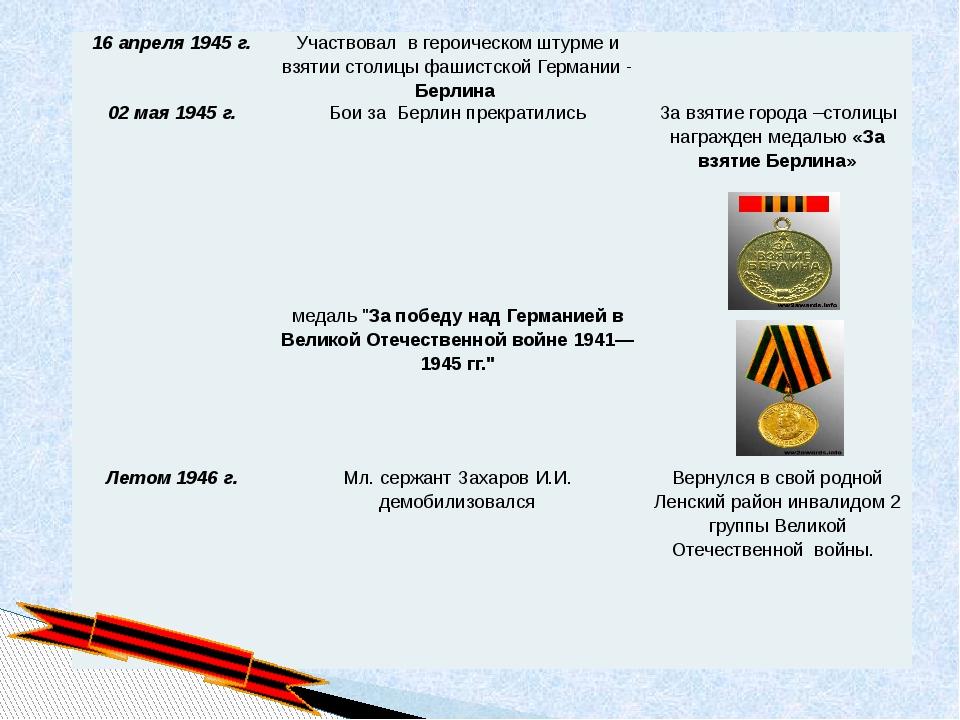 16 апреля 1945 г. Участвовал в героическом штурме и взятии столицы фашистской...