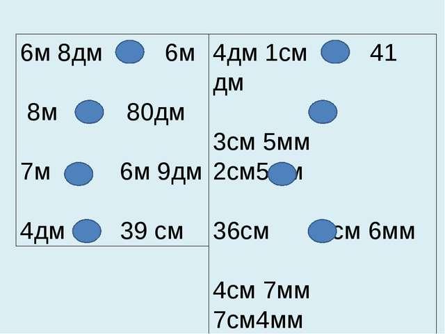 6м 8дм 6м 8м 80дм 7м 6м 9дм 4дм 39 см 4дм 1см 41 дм 3см 5мм 2см5мм 36см 3см 6...