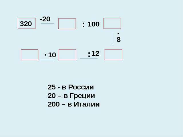 320 -20 : 100 . 8 : 12 . 10 25 - в России 20 – в Греции 200 – в Италии