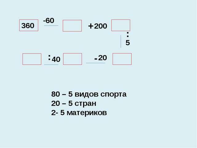 360 -60 + 200 : 5 - 20 : 40 80 – 5 видов спорта 20 – 5 стран 2- 5 материков
