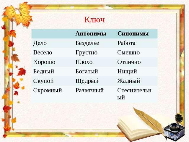 Ключ АнтонимыСинонимы ДелоБездельеРабота ВеселоГрустноСмешно ХорошоПло...