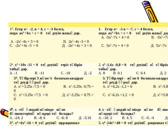 1 –нұсқа2 –нұсқа 1A. Егер а= -2, в = 4, с = -3 болса, онда ax2 +bx + c = 0 т...