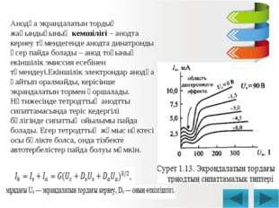 Анодқа экрандалатын тордың жақындығының кемшілігі – анодта кернеу төмендегенд