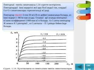 Пентодтың типтік сипаттамасы 1.14 суретте келтірілген. Пентодтардың ішкі кеде