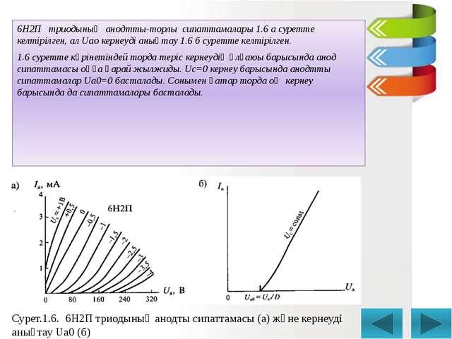 6Н2П триодының анодтты-торлы сипаттамалары 1.6 а суретте келтірілген, ал Uао...