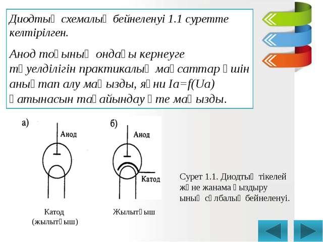 Диодтың схемалық бейнеленуі 1.1 суретте келтірілген. Анод тоғының ондағы керн...