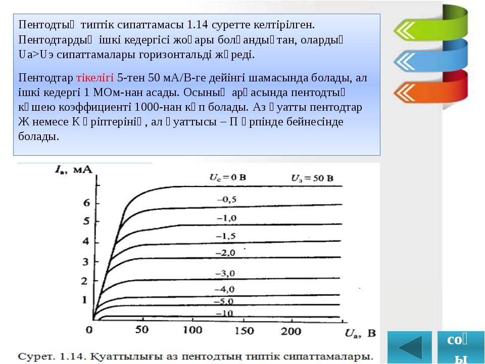 Пентодтың типтік сипаттамасы 1.14 суретте келтірілген. Пентодтардың ішкі кеде...