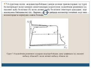 7.4 суретінде екілік ақаудың(пробойдың) дамуы кезінде транзистордың әр түрлі