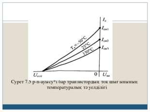Сурет 7.5 p-n-ауысу*і бар транзистордың ток шығынының температуралық тәуелді