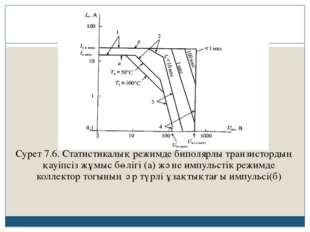Сурет 7.6. Статистикалық режимде биполярлы транзистордың қауіпсіз жұмыс бөлі