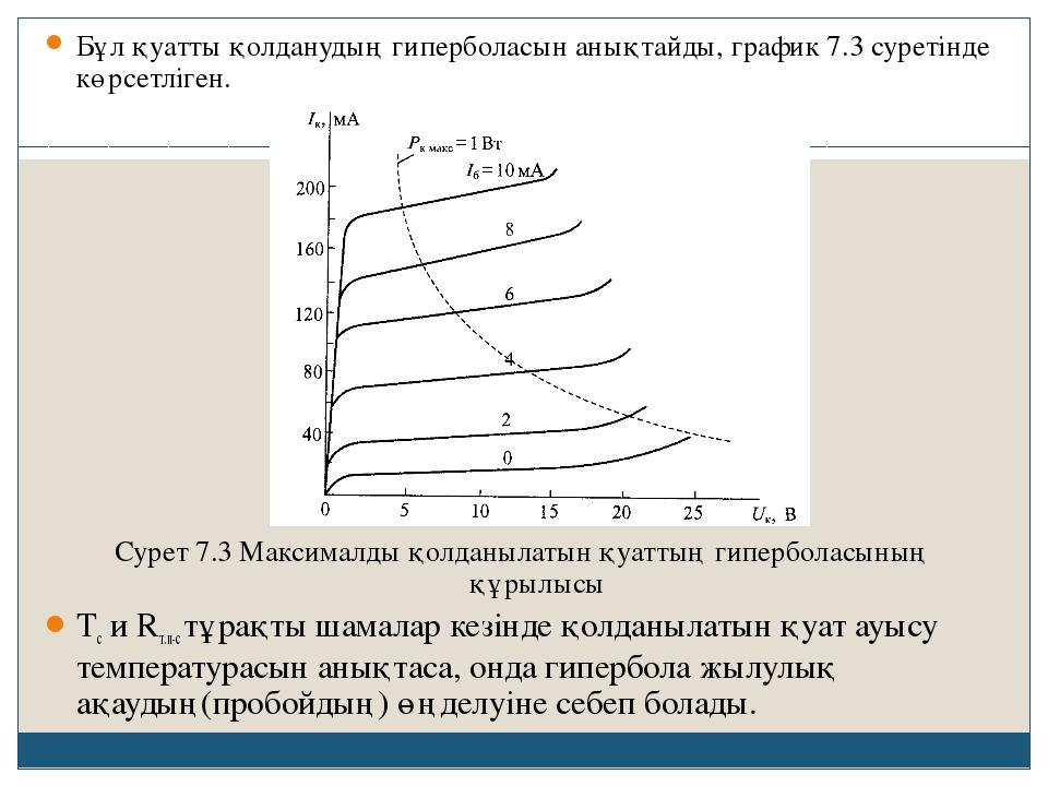 Бұл қуатты қолданудың гиперболасын анықтайды, график 7.3 суретінде көрсетліге...
