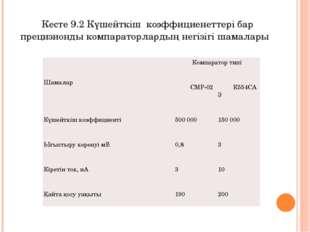 Кесте 9.2 Күшейткіш коэффициенеттері бар прецизионды компараторлардың негізі
