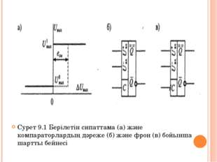 Сурет 9.1 Берілетін сипаттама (а) және компараторлардың дәреже (б) және фрон