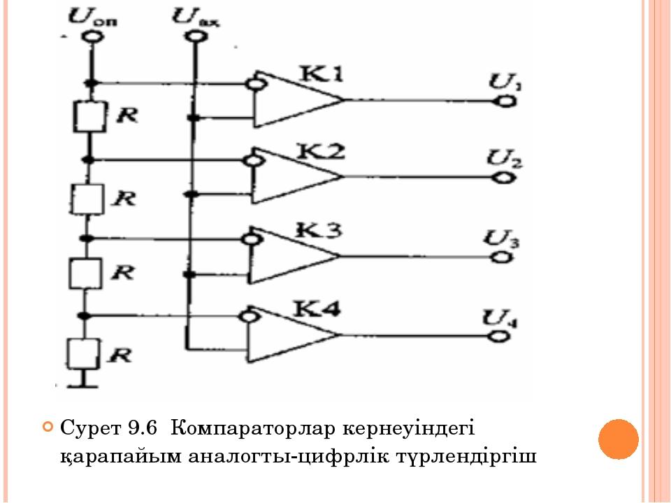 Сурет 9.6 Компараторлар кернеуіндегі қарапайым аналогты-цифрлік түрлендіргіш