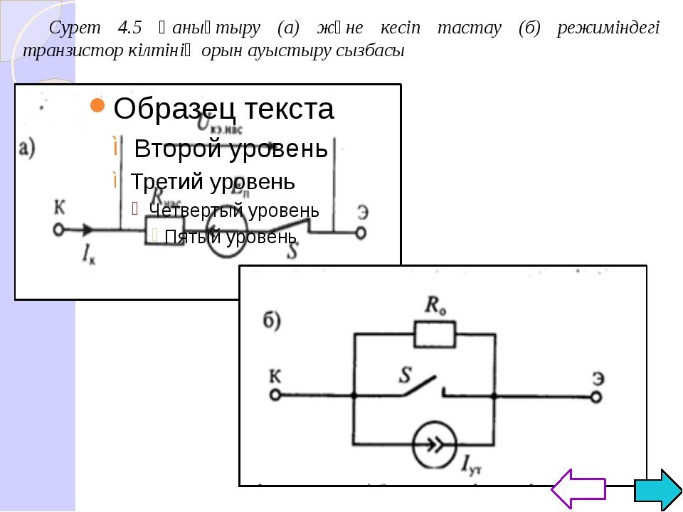 Транзистор кілтінің сөндіру мен қосу үрдістері 4.6 суретінде көрсетілген. Тр...