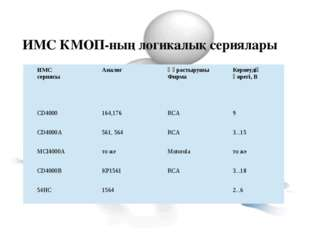 ИМС КМОП-ның логикалық сериялары ИМС сериясы Аналог Құрастырушы Фирма Кернеуд