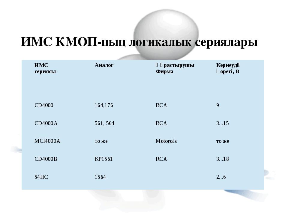 ИМС КМОП-ның логикалық сериялары ИМС сериясы Аналог Құрастырушы Фирма Кернеуд...