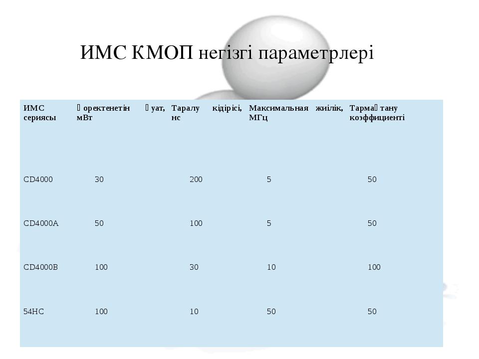 ИМС КМОП негізгі параметрлері ИМС сериясы Қоректенетін қуат, мВт Таралу кідір...