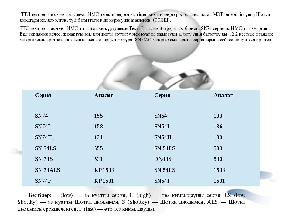 ТТЛ технологиясымен жасалған ИМС-те екіполярлы кілтімен қиын инвертор қолдан...