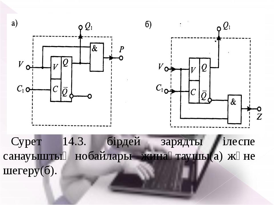 Сурет 14.3. бірдей зарядты ілеспе санауыштың нобайлары жинақтаушы(а) және шег...