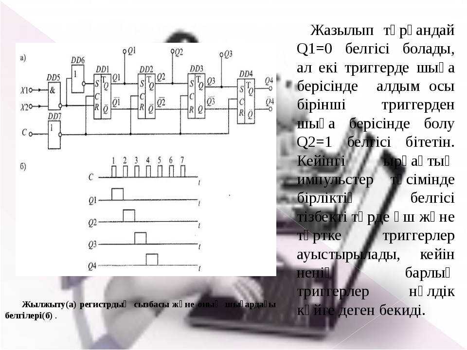 Жылжыту(а) регистрдың сызбасы және оның шығардағы белгілері(б) . Жазылып тұр...