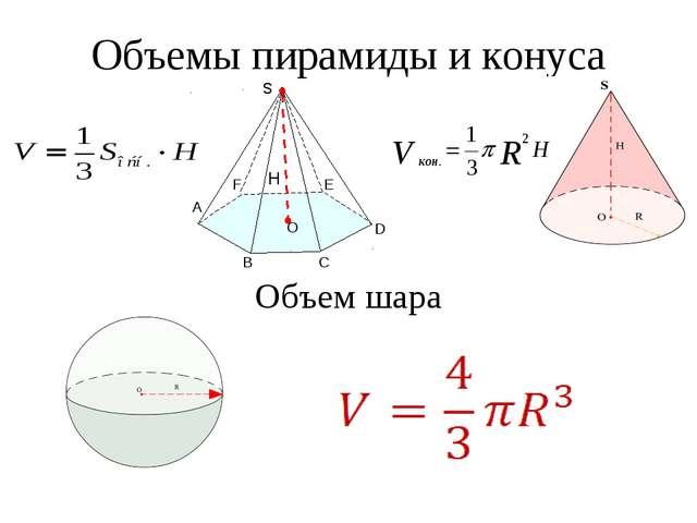 Объемы пирамиды и конуса Объем шара s H O