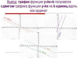 Вывод: график функции y=kx+b получается сдвигом графика функции y=kx на b еди