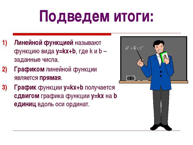 Подведем итоги: Линейной функцией называют функцию вида y=kx+b, где k и b – з...