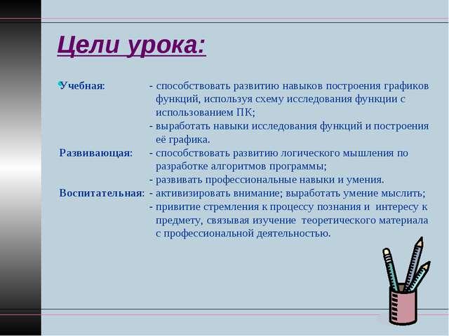 Цели урока: Учебная:- способствовать развитию навыков построения графиков фу...