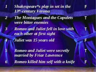 1Shakespeare*s play in set in the 13th-century VeronaF 2The Montagues and