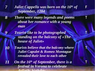 7	Juliet Cappello was born on the 16th of September, 1284 	F 8	There were man